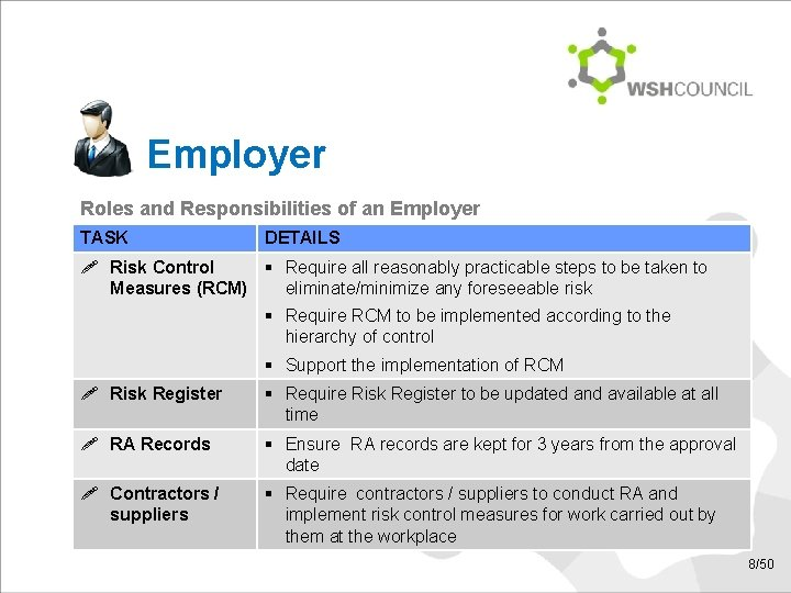 Employer Roles and Responsibilities of an Employer TASK DETAILS ! Risk Control § Require