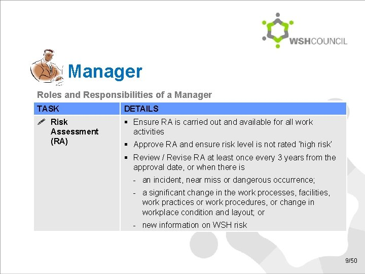 Manager Roles and Responsibilities of a Manager TASK DETAILS ! Risk Assessment (RA) §