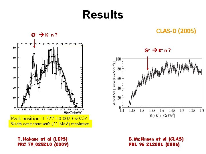 Results CLAS-D (2005) Q+ K + n ? ? ? ? Width consistent with
