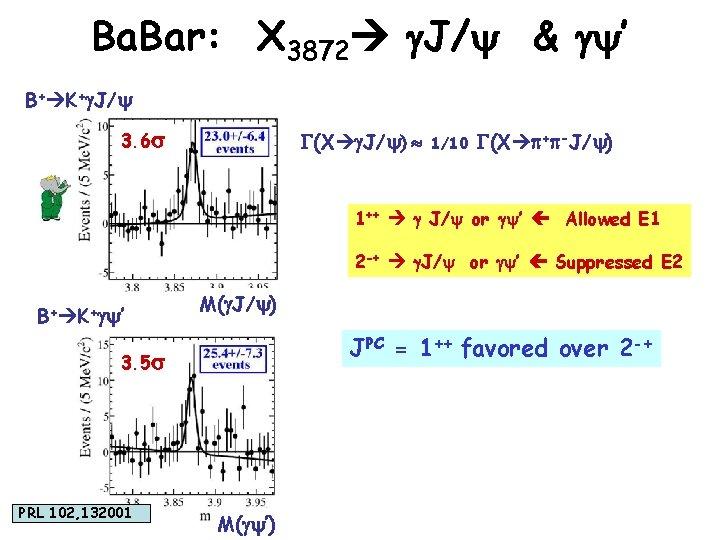 Ba. Bar: X 3872 g. J/ & g ' B+ K+g. J/ 3. 6