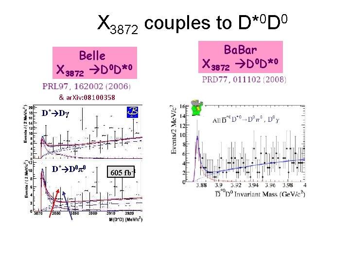 X 3872 couples to D*0 D 0 Belle X 3872 D 0 D*0 &