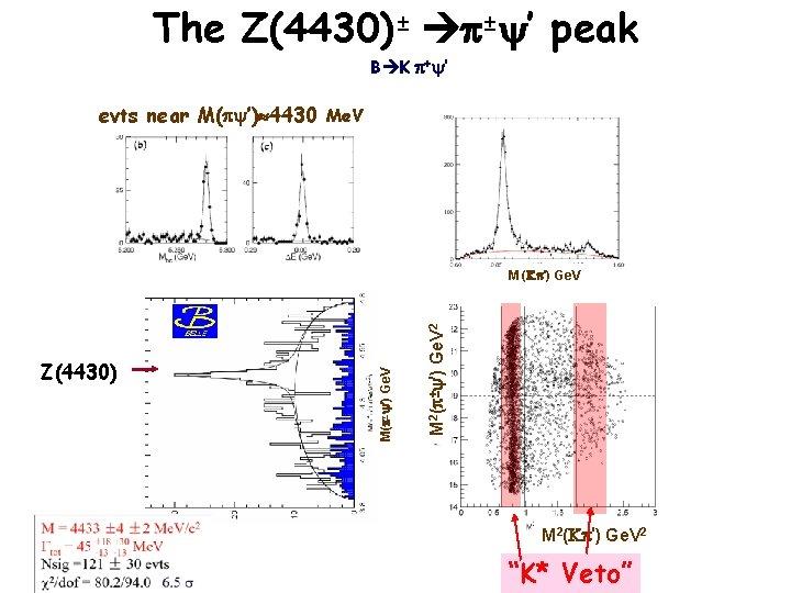 The Z(4430)± p± ' peak B K p+ ' evts near M(p ') 4430