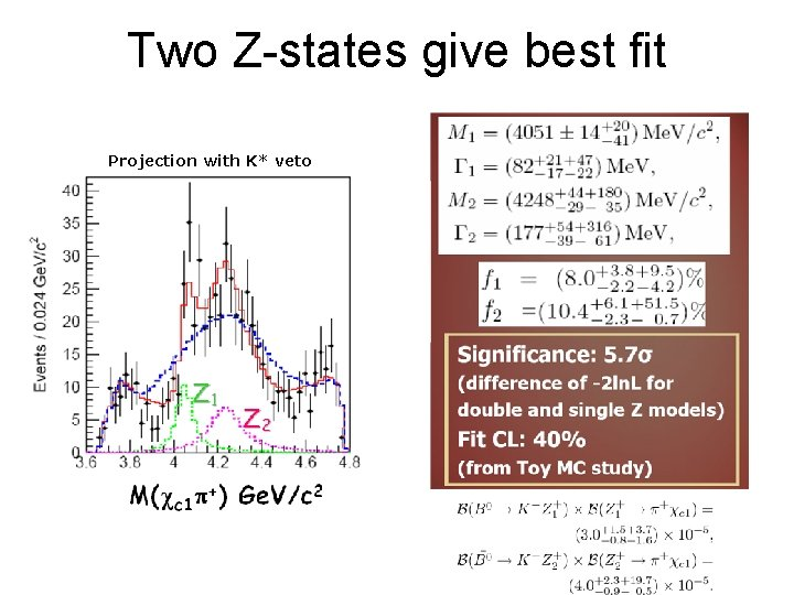 Two Z-states give best fit Projection with K* veto