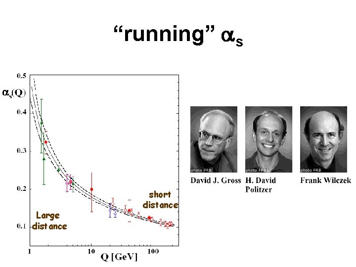 """""""running"""" as Large distance short distance"""