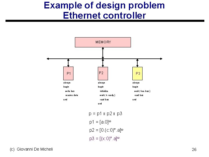 Example of design problem Ethernet controller MEMORY P 1 P 2 P 3 always