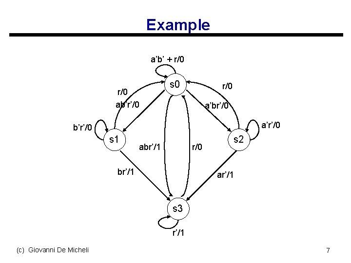 Example a'b' + r/0 ab'r'/0 s 0 r/0 a'br'/0 a'r'/0 b'r'/0 s 1 abr'/1