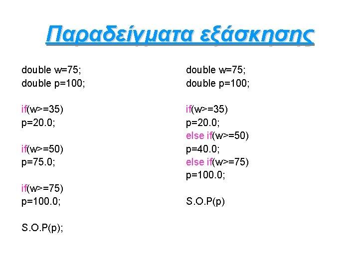 Παραδείγματα εξάσκησης double w=75; double p=100; if(w>=35) p=20. 0; else if(w>=50) p=40. 0; else