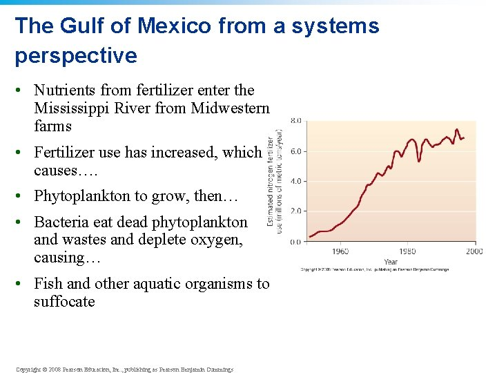 The Gulf of Mexico from a systems perspective • Nutrients from fertilizer enter the