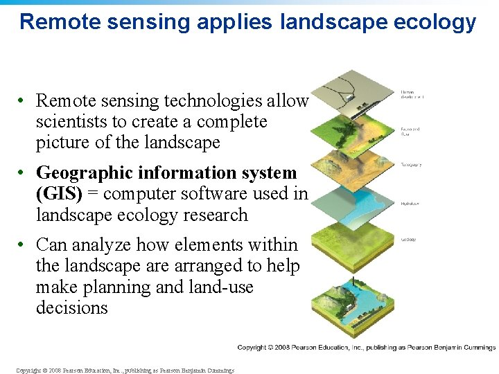 Remote sensing applies landscape ecology • Remote sensing technologies allow scientists to create a