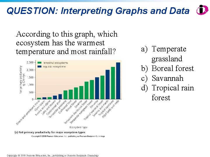 QUESTION: Interpreting Graphs and Data According to this graph, which ecosystem has the warmest