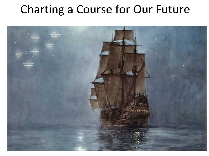Charting a Course for Our Future
