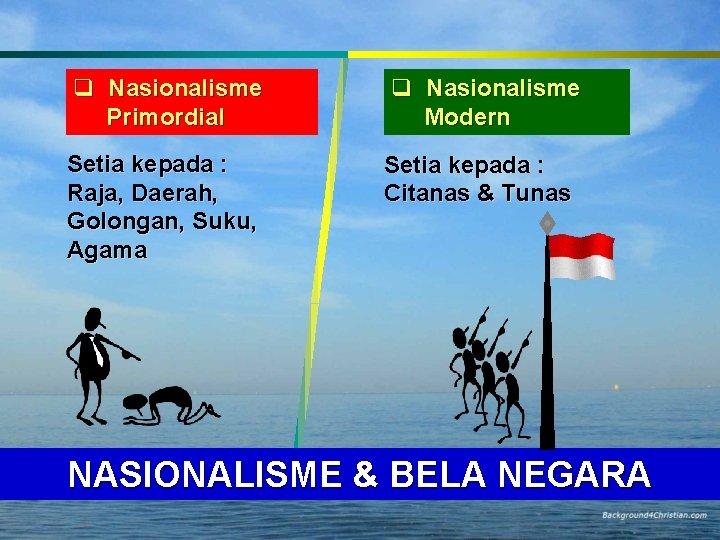 Nasionalisme Primordial Setia kepada : Raja, Daerah, Golongan, Suku, Agama Nasionalisme Modern Setia