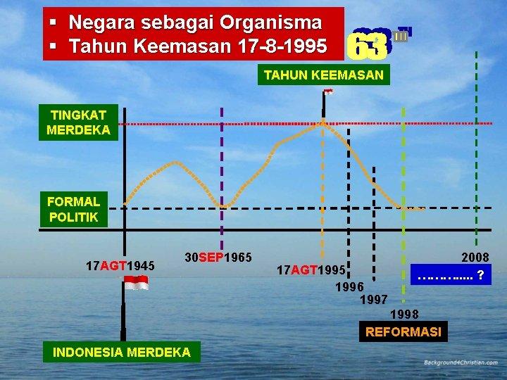 Negara sebagai Organisma Tahun Keemasan 17 -8 -1995 TAHUN KEEMASAN TINGKAT MERDEKA FORMAL