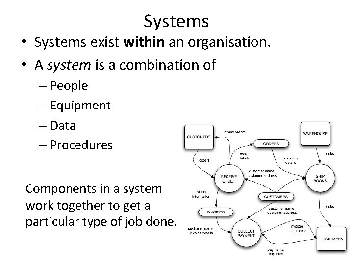 Systems • Systems exist within an organisation. • A system is a combination of