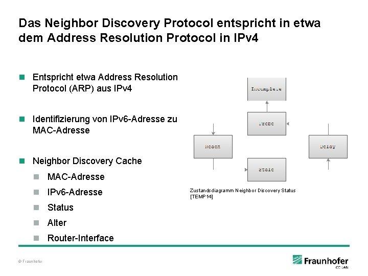 Das Neighbor Discovery Protocol entspricht in etwa dem Address Resolution Protocol in IPv 4