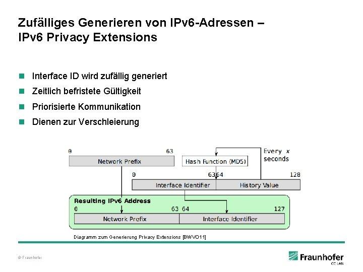Zufälliges Generieren von IPv 6 -Adressen – IPv 6 Privacy Extensions n Interface ID