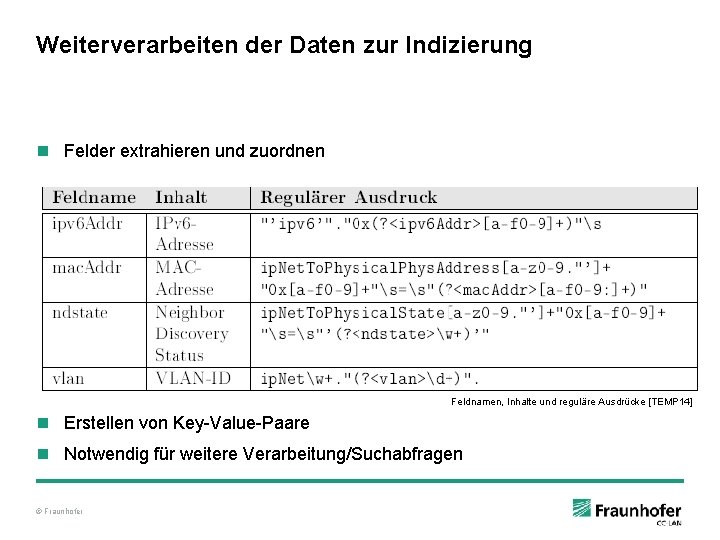 Weiterverarbeiten der Daten zur Indizierung n Felder extrahieren und zuordnen Feldnamen, Inhalte und reguläre