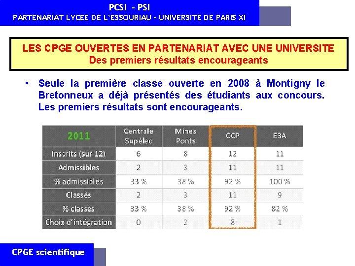 PCSI - PSI PARTENARIAT LYCEE DE L'ESSOURIAU – UNIVERSITE DE PARIS XI LES CPGE