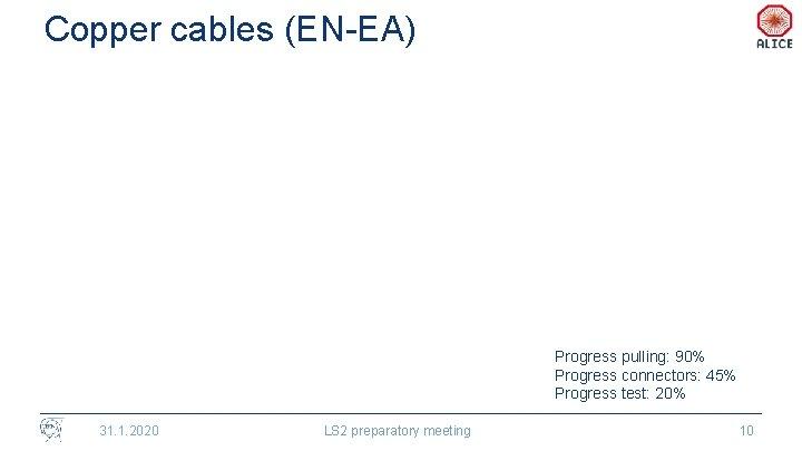 Copper cables (EN-EA) Progress pulling: 90% Progress connectors: 45% Progress test: 20% 31. 1.