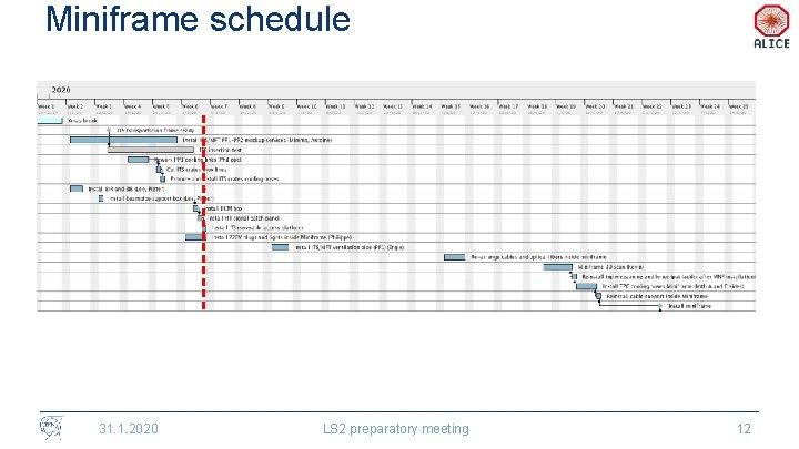 Miniframe schedule 31. 1. 2020 LS 2 preparatory meeting 12