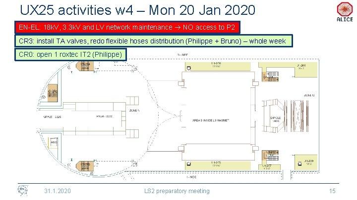 UX 25 activities w 4 – Mon 20 Jan 2020 EN-EL: 18 k. V,