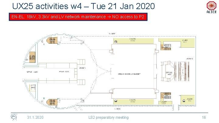 UX 25 activities w 4 – Tue 21 Jan 2020 EN-EL: 18 k. V,