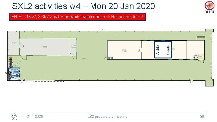 SXL 2 activities w 4 – Mon 20 Jan 2020 31. 1. 2020 LS
