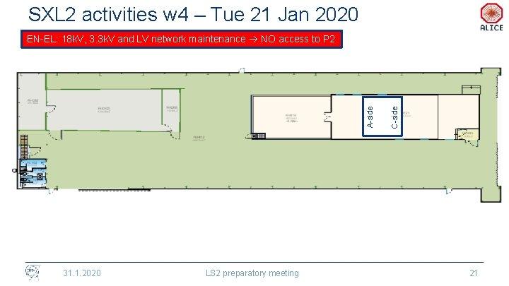 SXL 2 activities w 4 – Tue 21 Jan 2020 31. 1. 2020 LS