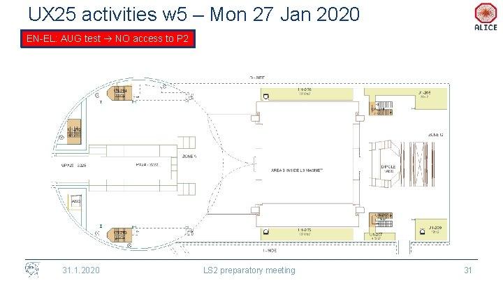 UX 25 activities w 5 – Mon 27 Jan 2020 EN-EL: AUG test NO