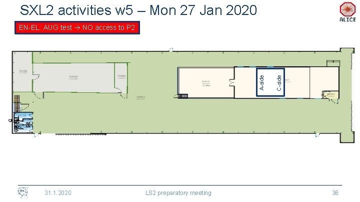 SXL 2 activities w 5 – Mon 27 Jan 2020 31. 1. 2020 LS