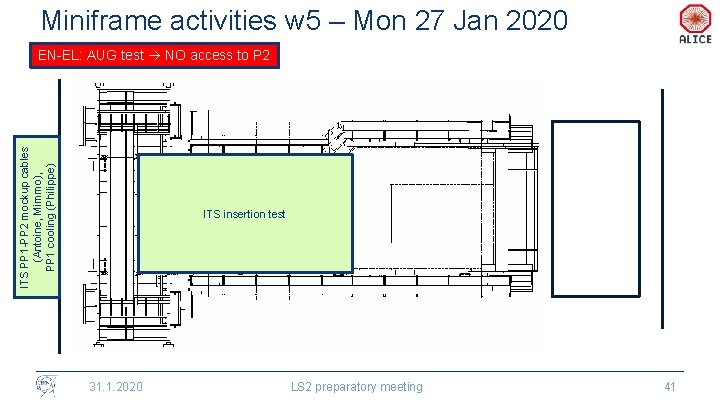 Miniframe activities w 5 – Mon 27 Jan 2020 ITS PP 1 -PP 2