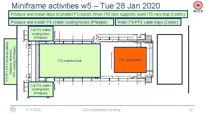 Miniframe activities w 5 – Tue 28 Jan 2020 Produce and install steps to