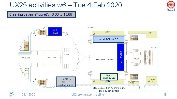 UX 25 activities w 6 – Tue 4 Feb 2020 Cleaning cavern (Topnet): 13: