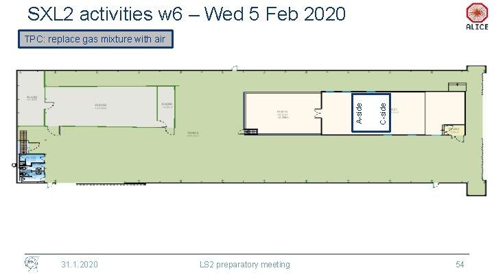 SXL 2 activities w 6 – Wed 5 Feb 2020 31. 1. 2020 LS