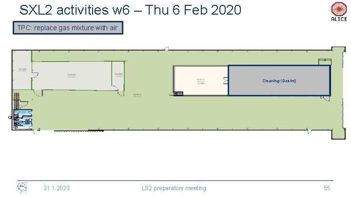 SXL 2 activities w 6 – Thu 6 Feb 2020 31. 1. 2020 LS