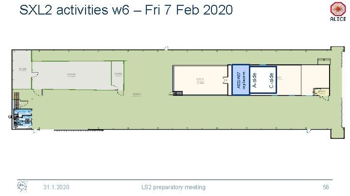 31. 1. 2020 LS 2 preparatory meeting C-side A 02/A 07 replacem. SXL 2