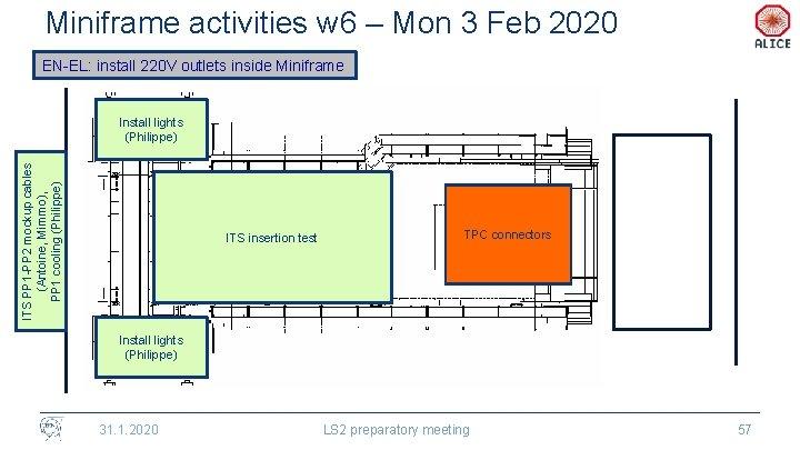 Miniframe activities w 6 – Mon 3 Feb 2020 EN-EL: install 220 V outlets