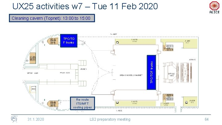 UX 25 activities w 7 – Tue 11 Feb 2020 Cleaning cavern (Topnet): 13: