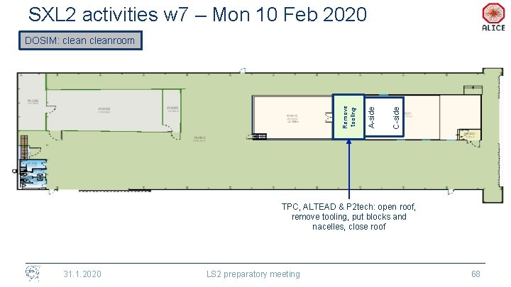 SXL 2 activities w 7 – Mon 10 Feb 2020 C-side A-side Remove tooling