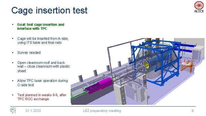 Cage insertion test • Goal: test cage insertion and interface with TPC • Cage