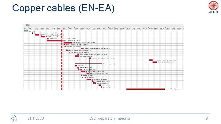 Copper cables (EN-EA) 31. 1. 2020 LS 2 preparatory meeting 9
