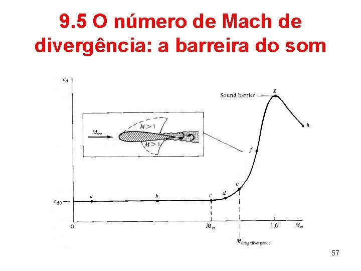 9. 5 O número de Mach de divergência: a barreira do som 57