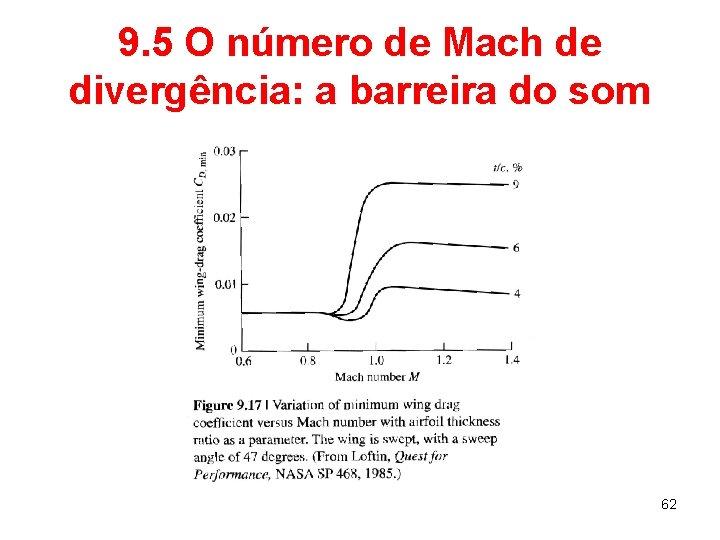 9. 5 O número de Mach de divergência: a barreira do som 62