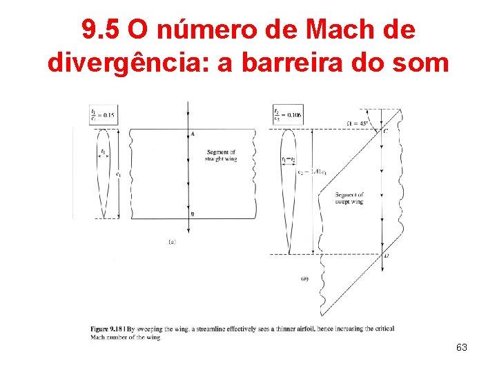 9. 5 O número de Mach de divergência: a barreira do som 63