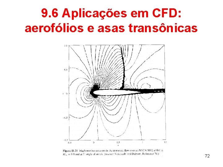 9. 6 Aplicações em CFD: aerofólios e asas transônicas 72