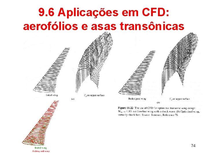9. 6 Aplicações em CFD: aerofólios e asas transônicas 74
