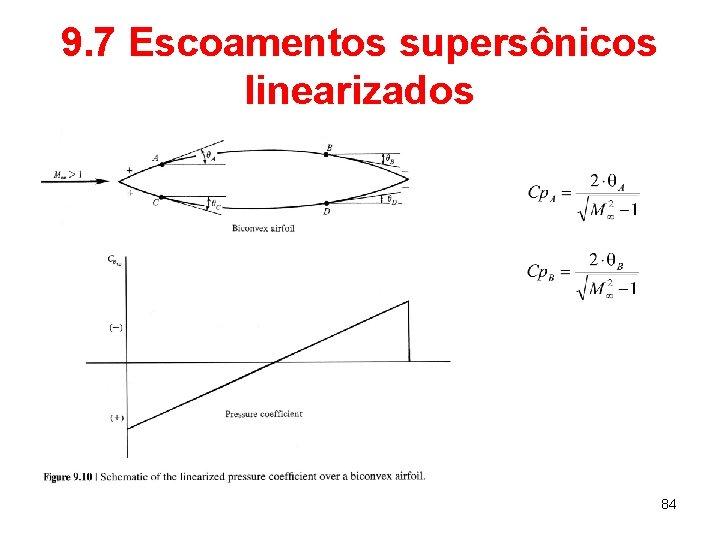 9. 7 Escoamentos supersônicos linearizados 84