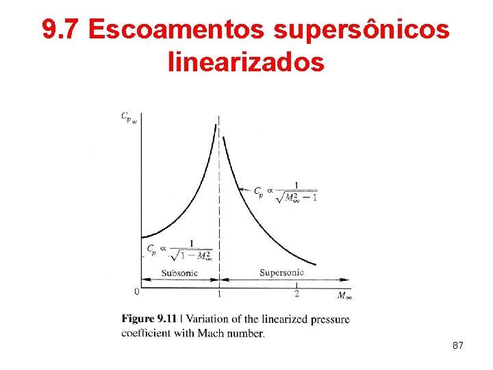 9. 7 Escoamentos supersônicos linearizados 87