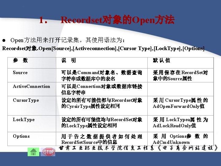 1. Recordset对象的Open方法 l Open方法用来打开记录集。其使用语法为: Recordset对象. Open[Source], [Activeconnection], [Cursor Type], [Lock. Type], [Options] 参 数