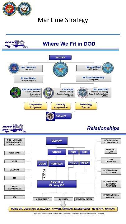 Maritime Strategy 6